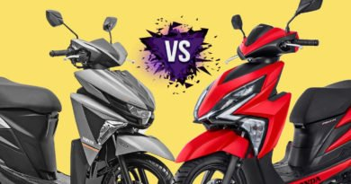 elite 125 vs neo 125