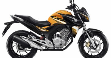 honda cb twister 2020 abs