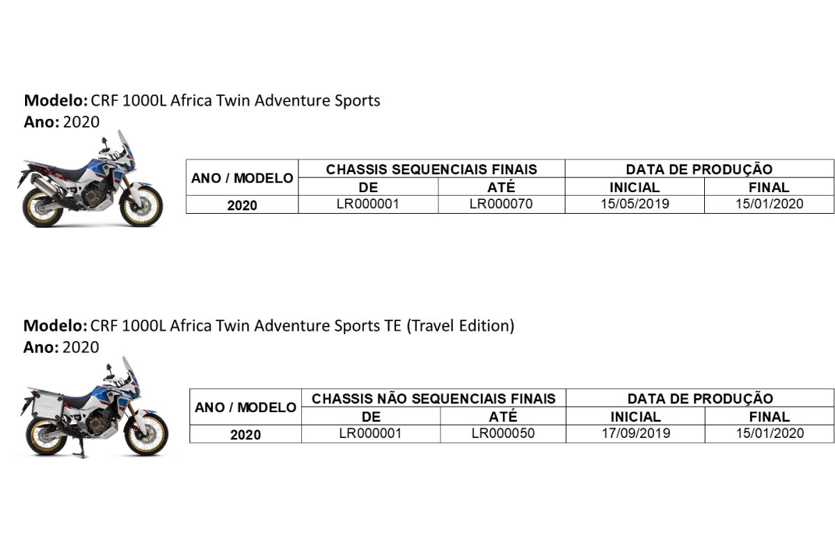Honda Convoca Recall Da Crf 1000l Africa Twin Adventure Sports 2020 Motonews Brasil